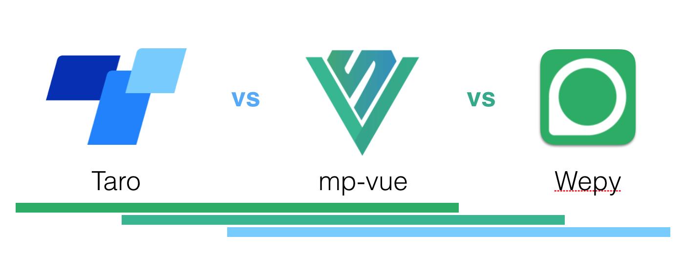 小程序第三方框架对比 ( wepy / mpvue / taro ) - 解决方案